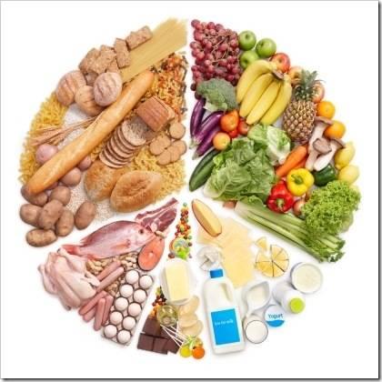 Как подобрать диетическое питание для похудения?