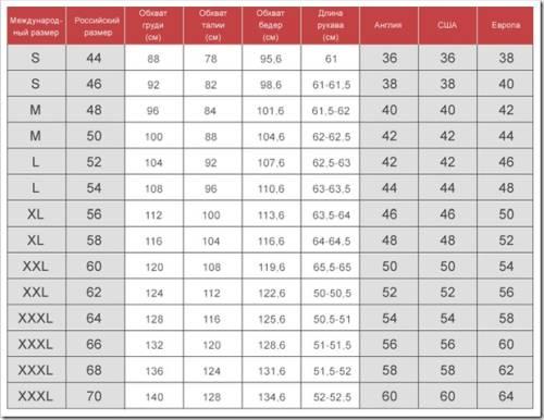 Таблицы размеров женской одежды - bonprix ru