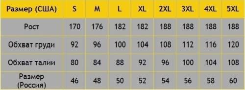 Как определить размер мужской куртки ?