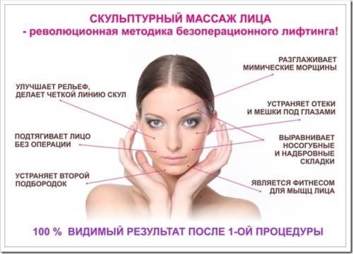 Массаж лица: показания и свойства